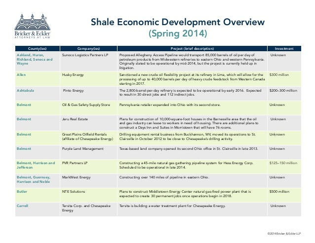 ©2014 Bricker & Eckler LLP Shale Economic Development Overview (Spring 2014) County(ies) Company(ies) Project (brief descr...