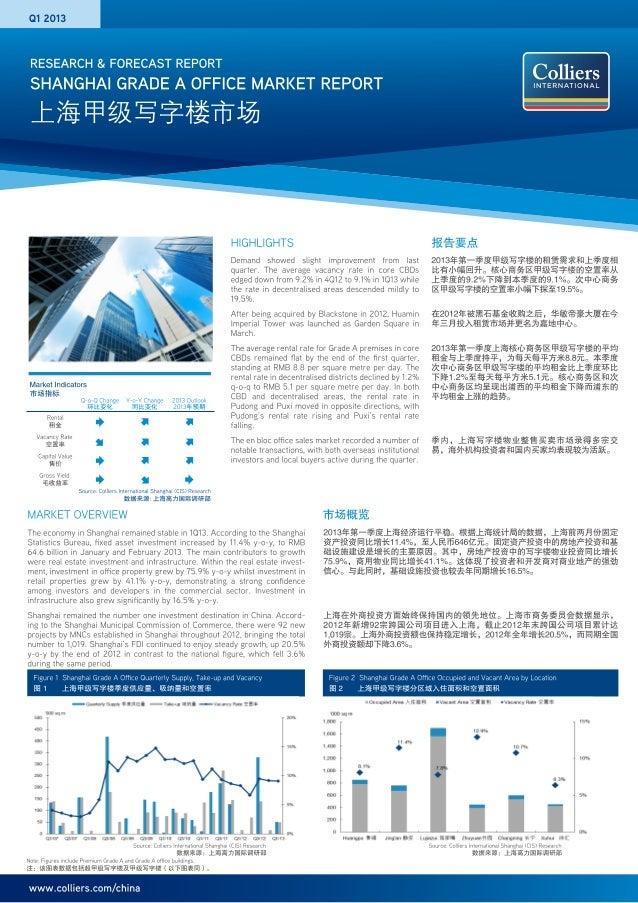 Shanghai office market 2013 q1