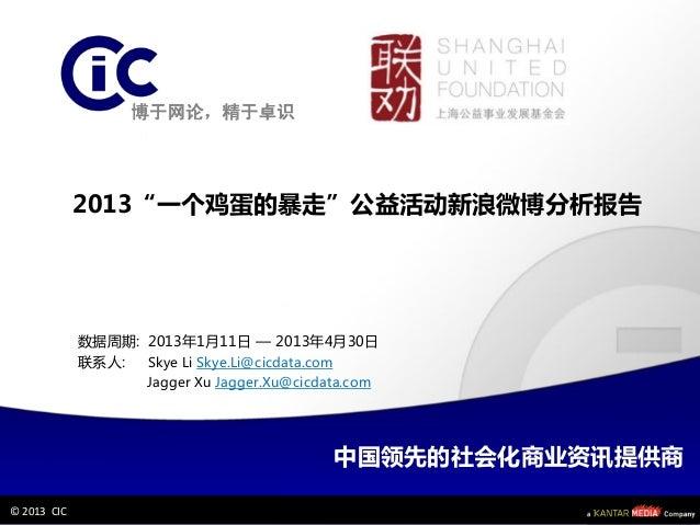 Shanghai United Walkathon Weibo Influence Report 2013