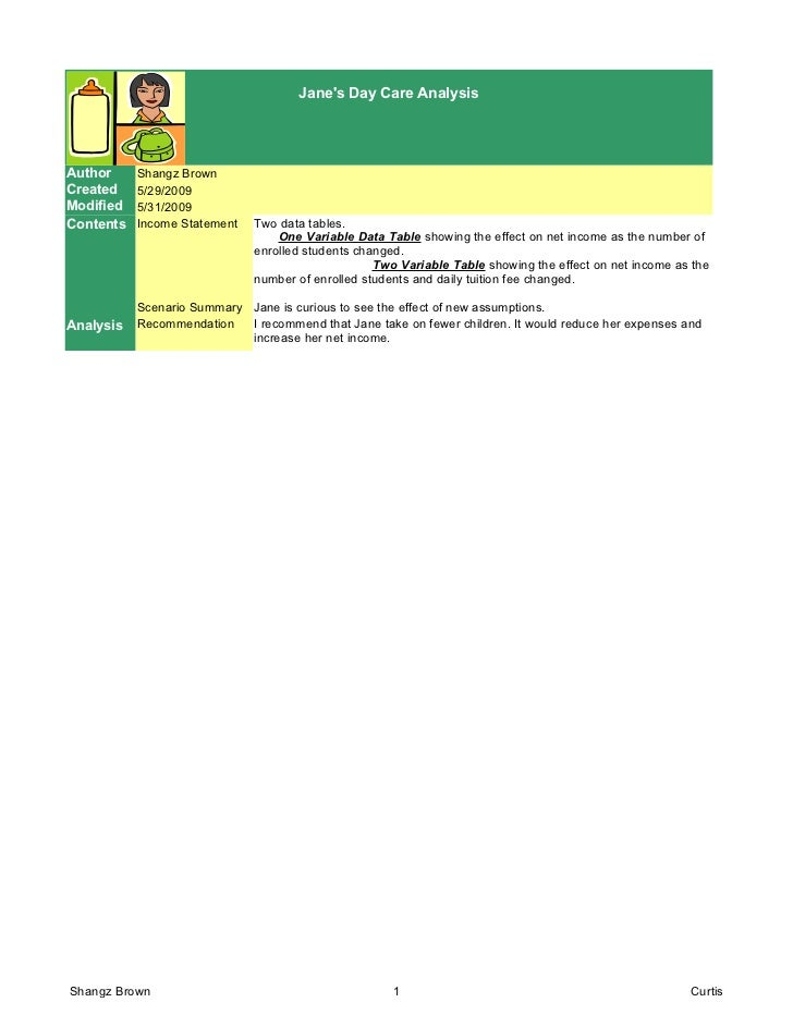 Janes Day Care AnalysisAuthor     Shangz BrownCreated    5/29/2009Modified   5/31/2009Contents   Income Statement   Two da...