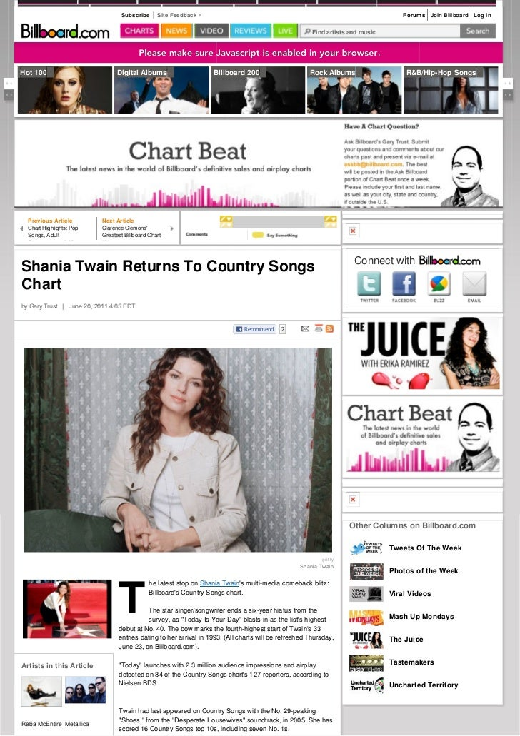 Shania Twain Returns To Country Songs Chart