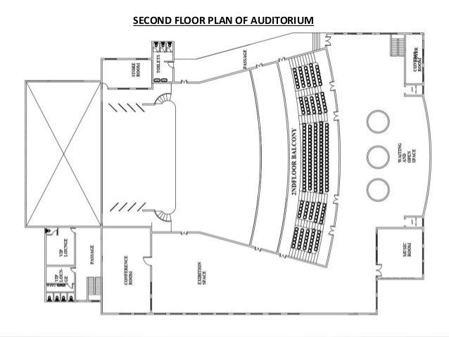 Shanmukhananda hall sion acoustics auditorium mumbai for Drawing hall design