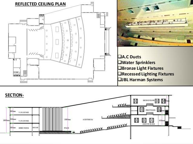 Shanmukhananda Hall Sion Acoustics Auditorium Mumbai