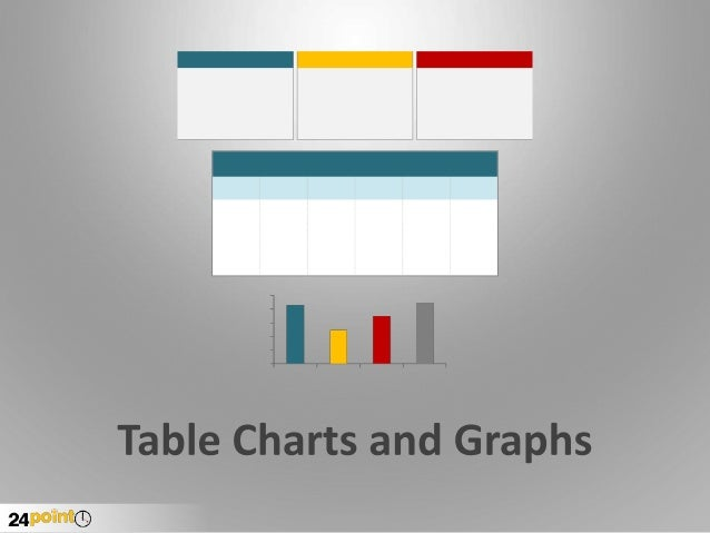 Table Charts and Graphs 2 Box Layout • Text with bullets. • Text with bullets • Text with bullets • Text with bullets 1st ...