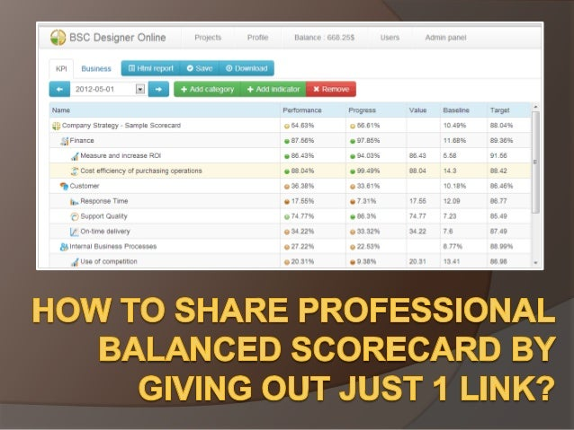 How to share professional Balanced Scorecard by giving out just 1 link?