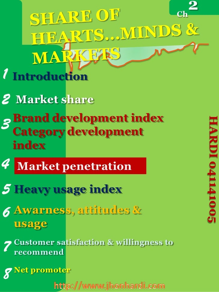 Ch                                             21   Introduction2   Market share  Brand development index3 Category develo...