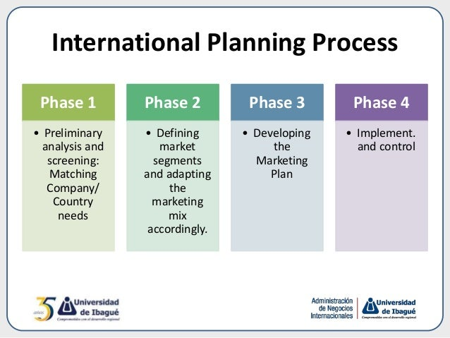 access marketing plan for specific international target The easiest and cheapest social marketing strategy is to blanket the target population with a single message segmenting the market takes some effort and resources, and designing a campaign that appeals to several segments takes a great deal more.