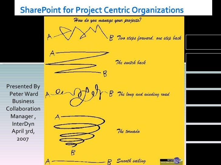 Share Point  Project Management 4 3 2008