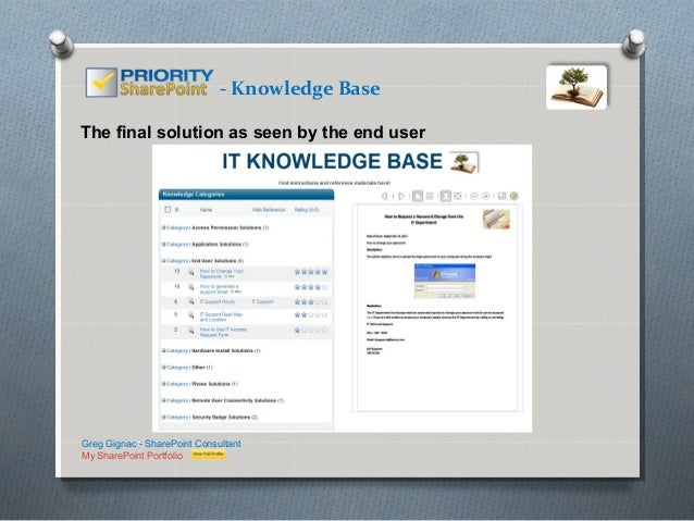 knowledge base document template - share point 2010 site solutions knowledge base
