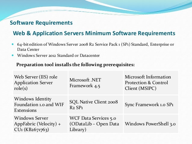 Sharepoint Server 2010 For Windows 7 32Bit
