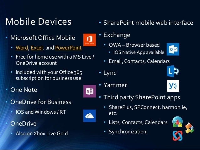 Sharepoint office365 collaboration for business w - Is sharepoint included in office 365 ...