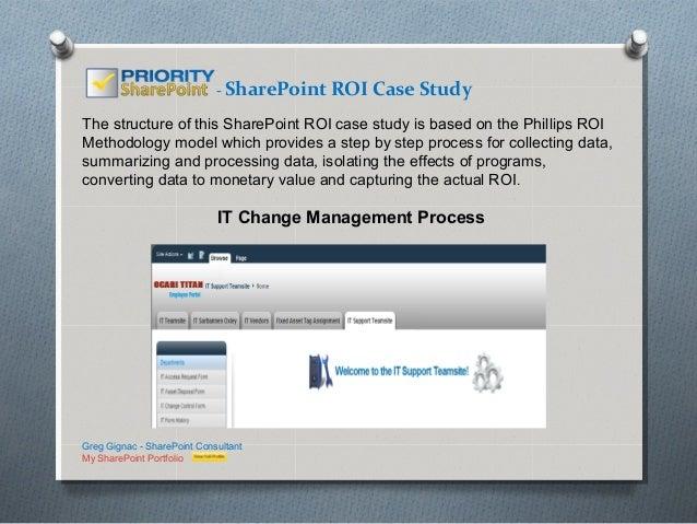 SharePoint ROI Analysis Case Study