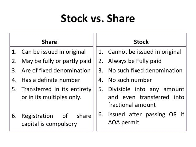 Difference stock options and shares