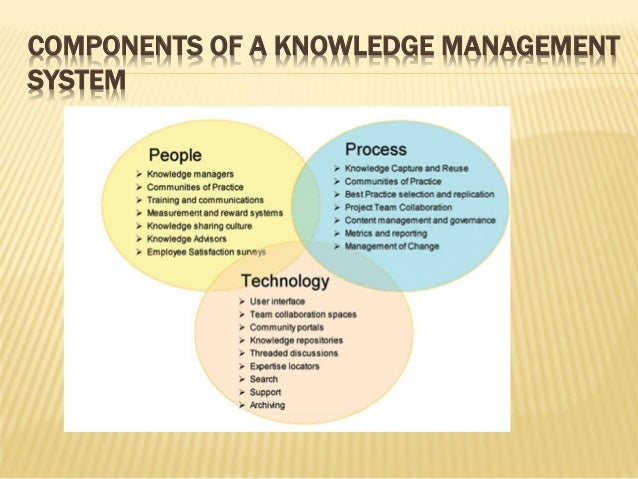 the importance of information and knowledge management for company success That the 21st century is based on knowledge, information and  and on the importance of knowledge in the  learning and knowledge management.
