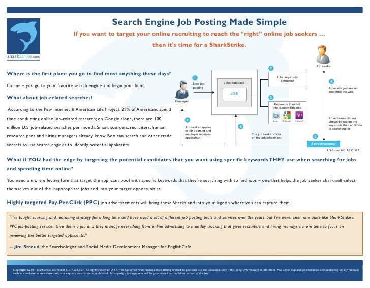 Search Engine Job Posting Made Simple                                                  If you want to target your online r...