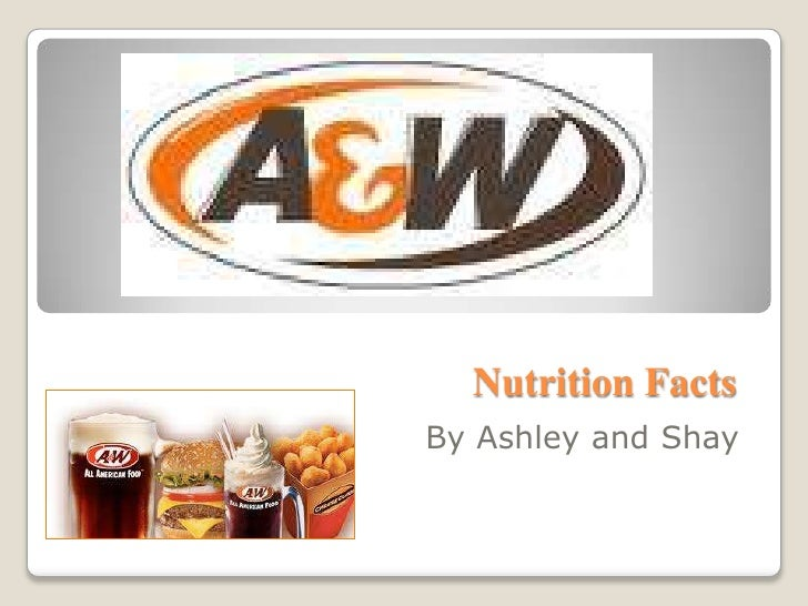 Nutrition FactsBy Ashley and Shay