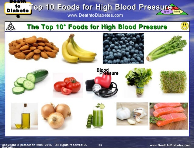 List Of Foods To Eat For Extremelt High Blood Pressure