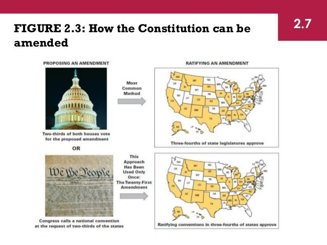 possible essay questions constitution Questions from previous years are available for download below  governor  generals undergrad essay comp 2015pdf, 7488 kb governor.