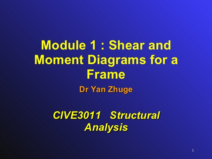 Module  1  :  Shear and Moment Diagrams for a Frame Dr Yan Zhuge CIV E3011   Structural Analysis