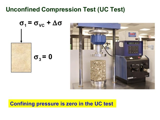 practical applications of unconfined compression test