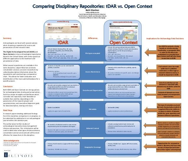 RDAP14: Comparing disciplinary repositories: tDAR vs. Open Context