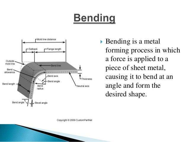 Sheet Metal Stretch Flanging Ampl A Predictive Model For