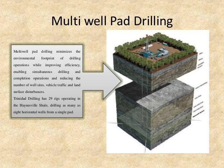 Unconventional Gas Drilling Footprint Reduction Challenge