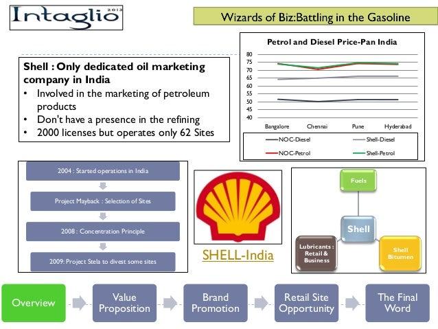 Options trading organization