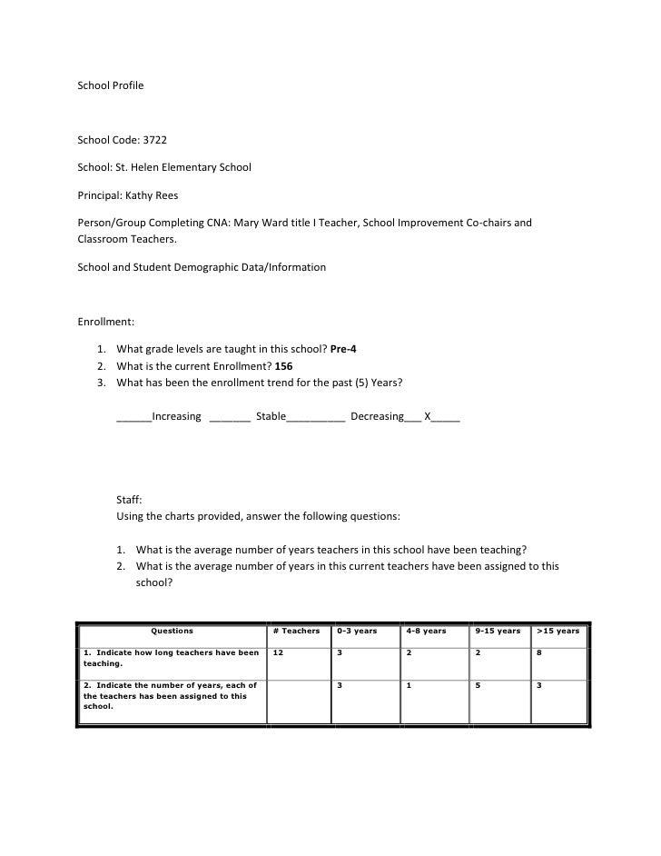 School Profile<br />School Code: 3722<br />School: St. Helen Elementary School<br />Principal: Kathy Rees<br />Person/Grou...