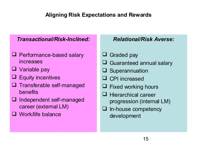 performance based pay and employee rewards Currently, nearly a third of the companies surveyed use a performance-based pay system with their employees performance-based pay includes any arrangement where an element of the total salary is tied to meeting performance targets [how to reward your employees in a tough economy.