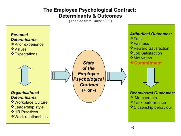 psychological determinants of pay Notify me of updates to job satisfaction: determinants, workplace implications and  job satisfaction: determinants,  the effect of pay cuts on psychological.