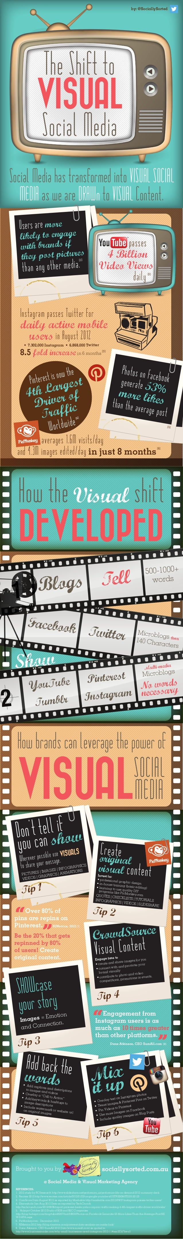 Social Media has transformed into VISUAL SOCIAL  MEDIA as we are DRAWn to VISUAL Content. Brought to you by ...