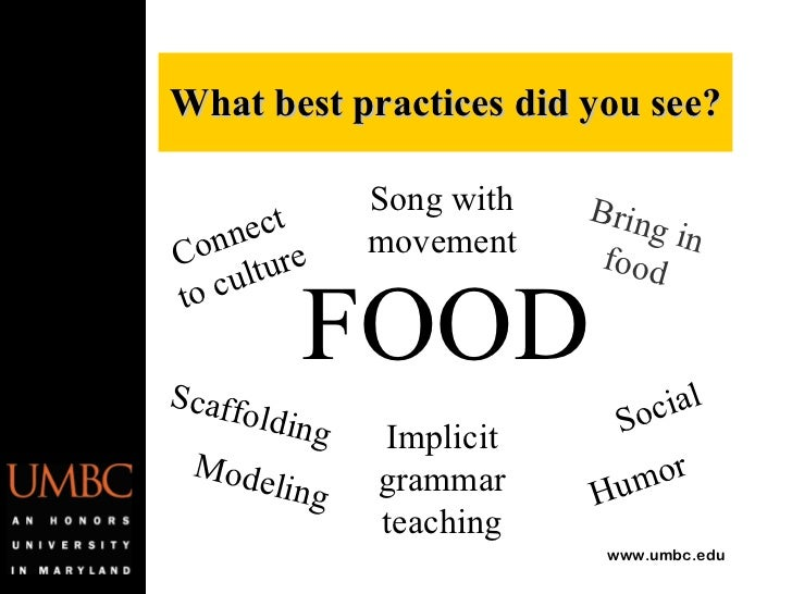 What is the best way to teach english?