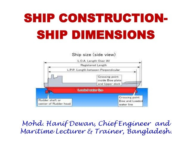 Ship Construction- Ship Dimensions