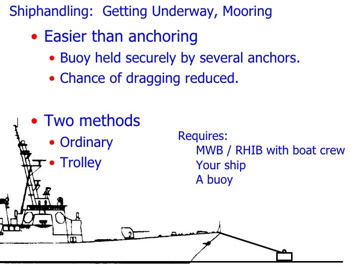 questions on ship handling Ship manoeuvring, handling over 10,000 questions for navigators, engineers, electricians and catering questions for navigators, engineers, electricians.