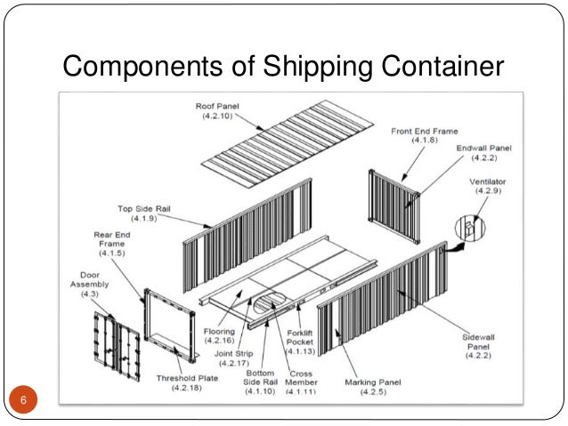 Shipping container architecture - Shipping container home building code ...