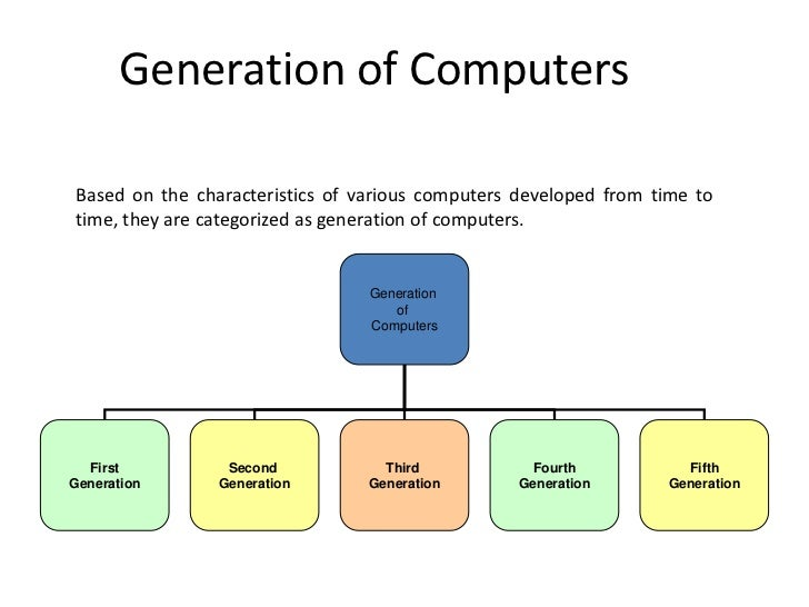 the five generations of computer What are the five generation of computer how are they classified.
