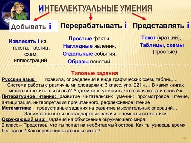 Русский язык: правила,