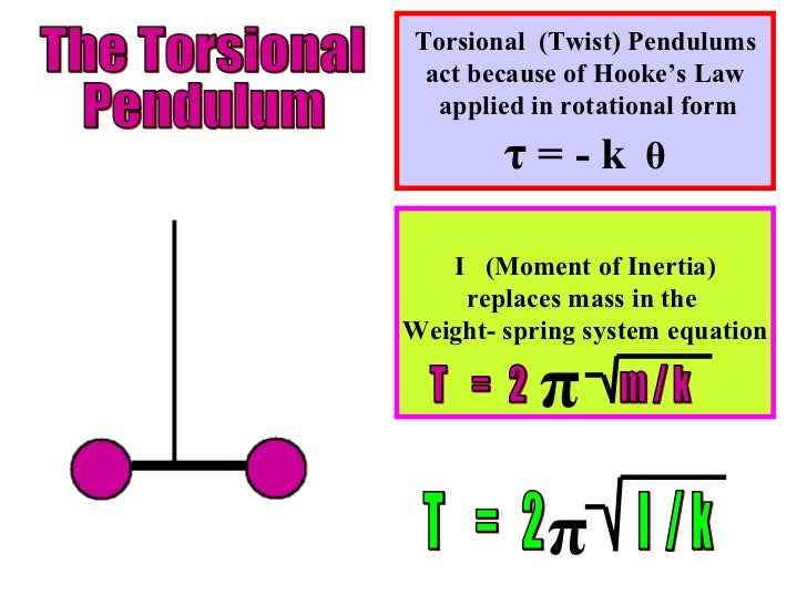 torsional pendulum essay The working of  torsion pendulum clocks  ( shortly torsion clocks or pendulum clocks), is based on torsional oscillation 2the freely decaying oscillation of torsion pendulum in medium(like polymers),helps to determine their characteristic prop.