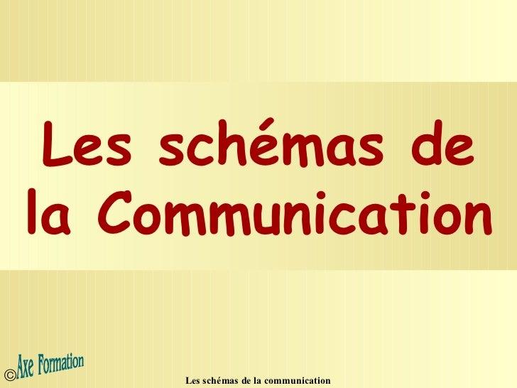 <ul>Les schémas de la Communication </ul>