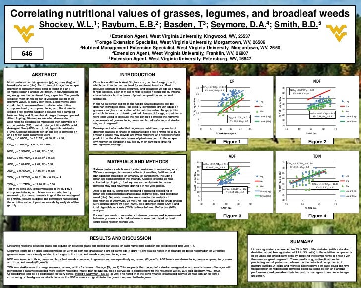 Correlating nutritional values of grasses, legumes, and broadleaf weeds                         Shockey,                  ...