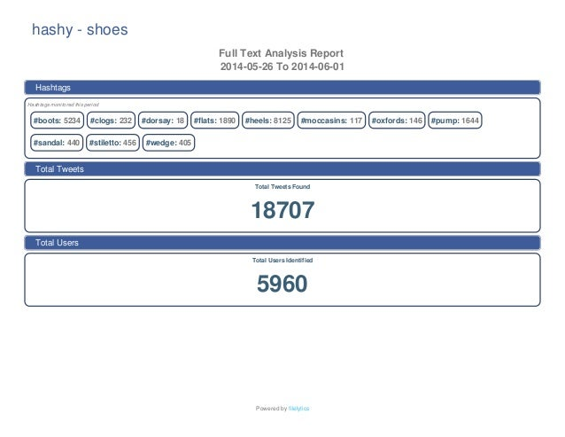 Poweredbyfilelytics #boots:5234 #clogs:232 #dorsay:18 #flats:1890 #heels:8125 #moccasins:117 #oxfords:146 #pump:...