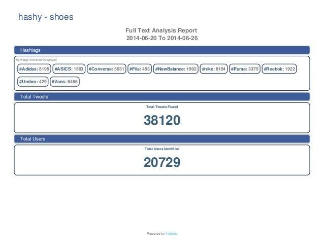 Hashy Shoe Index 6/27