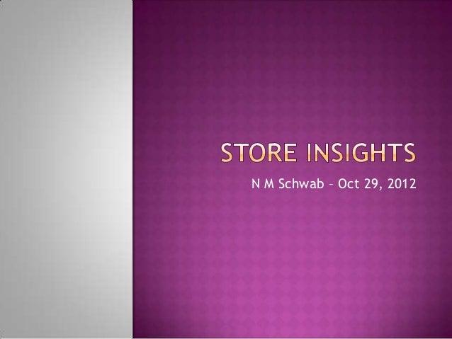 Shop evaluations