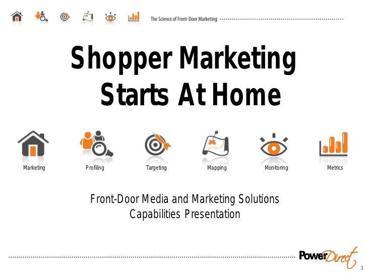 Shopper Marketing              Starts At HomeMarketing    Profiling    Targeting    Mapping     Monitoring   Metrics      ...
