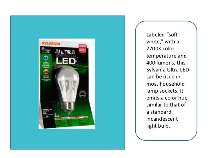 Shopping for Efficient Bulbs