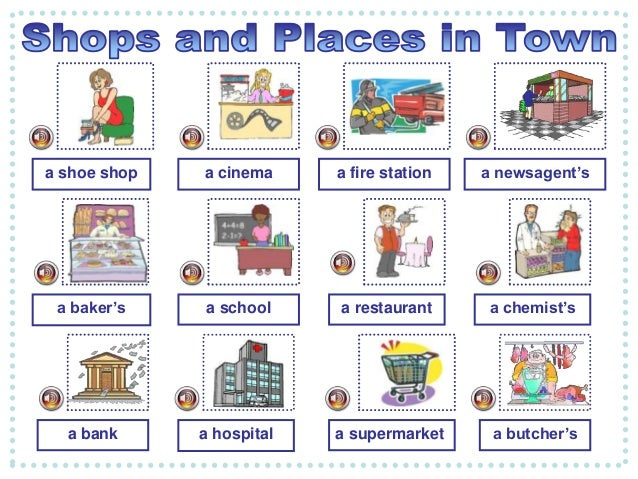 For Primary Kids: English 3rd & 4th - Places in town games