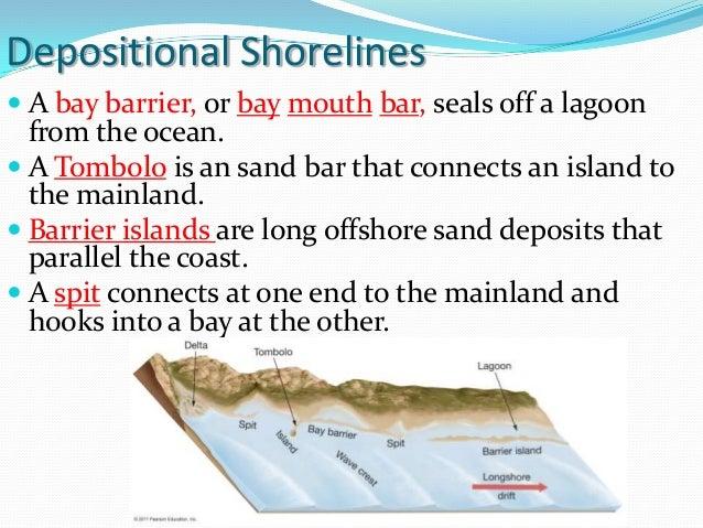 Notes - Shorelines