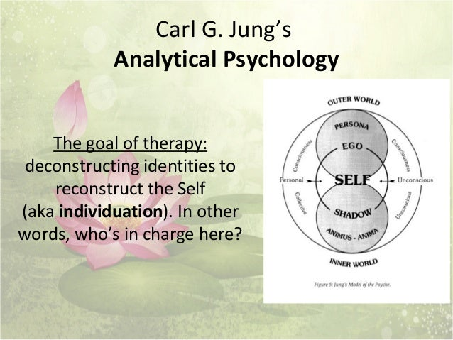 subpersonalities and psychosynthesis
