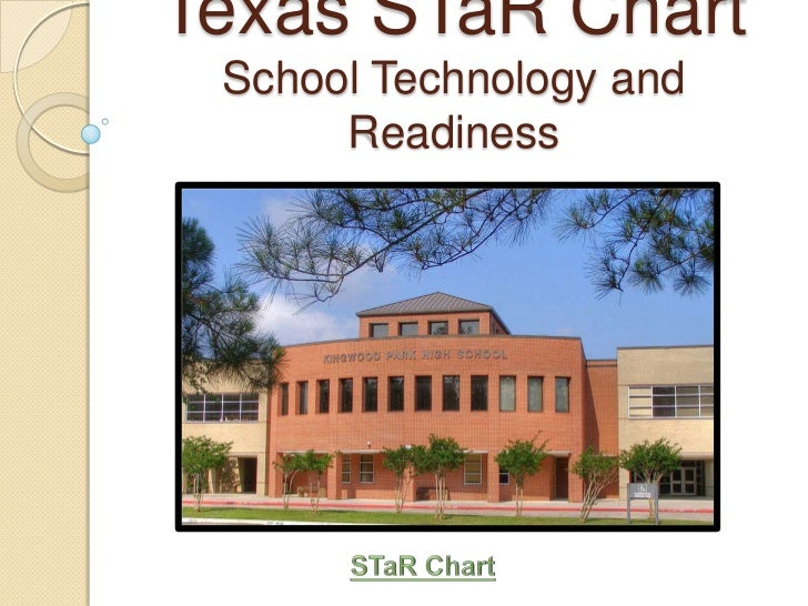 Texas STaR ChartSchool Technology and Readiness<br />STaR Chart <br />